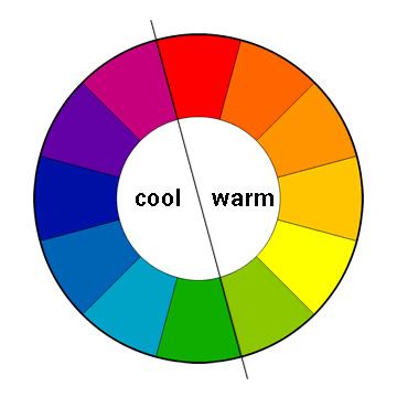 Interior Colour Scheme - Colour Wheel